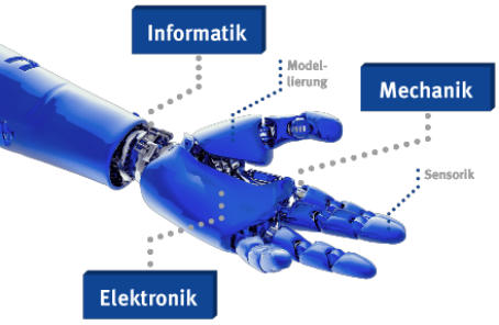 Informatik Mechanik Elektronik
